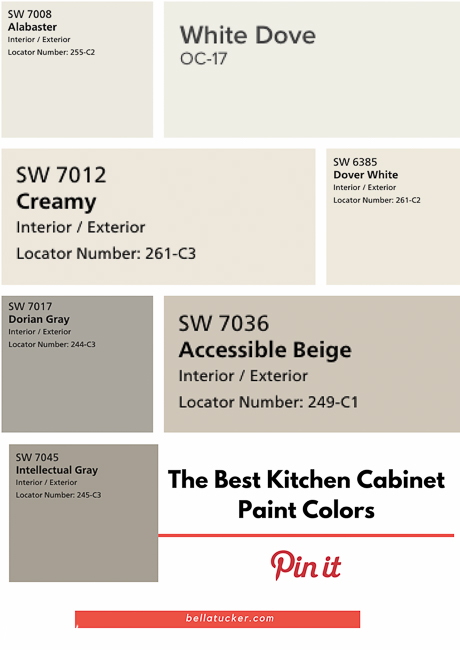 what are the best kitchen cabinet paint colors
