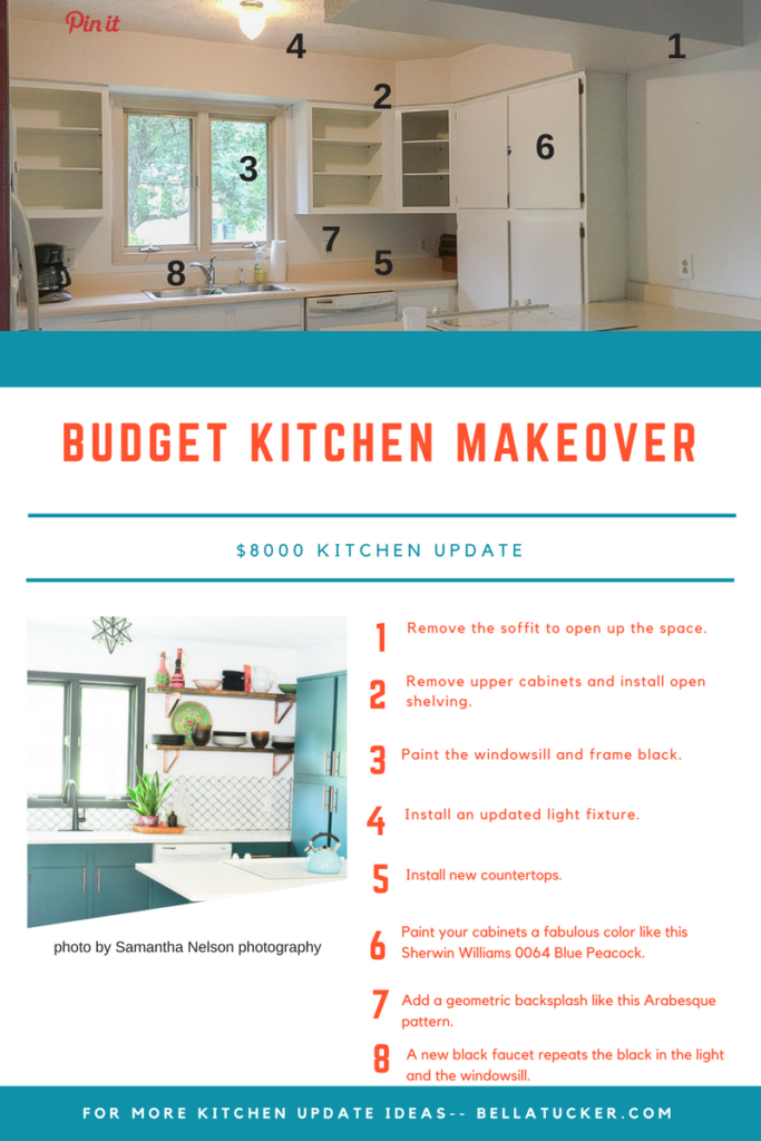 budget kitchen makeover with Sherwin Williams 0064 Blue Peacock painted cabinets